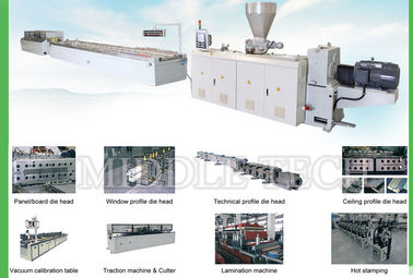 China High Capacity ABB Inverter WPC Foam Board Production Line Decking 800mm Max Width supplier