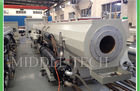 China 315 - 630mm Plastic Water Pipe Making Machine High Precision 300 Kg / Hr Speed company